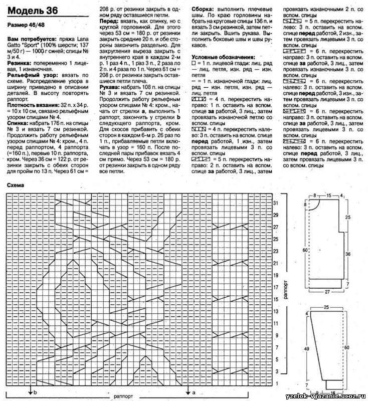 Вязание аранов спицами схемы с описанием из японских журналов